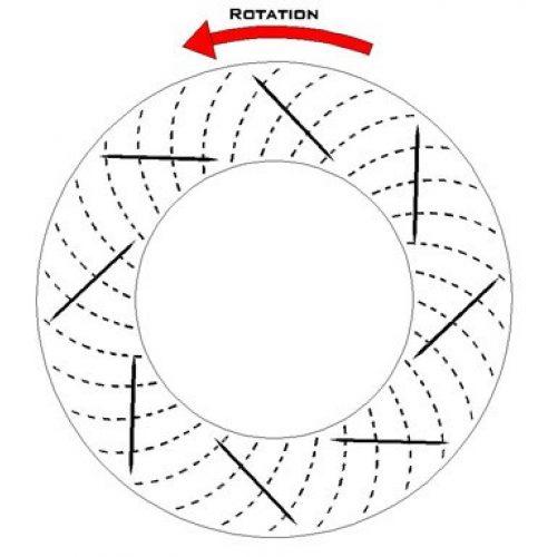 Curved Vane Slotted Rotors